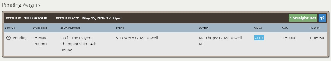 Name:  ThePlayers-Day4-McDowell-OVER-Lowry.jpg Views: 111 Size:  42.0 KB