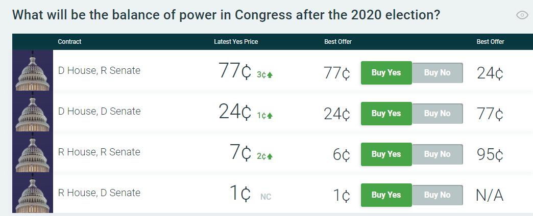 Name:  congress.PNG Views: 179 Size:  87.0 KB