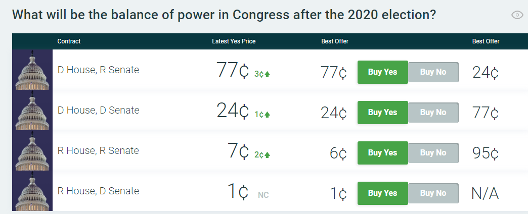 Name:  congress.PNG Views: 221 Size:  87.0 KB