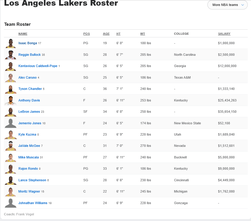 Name:  lakers.PNG