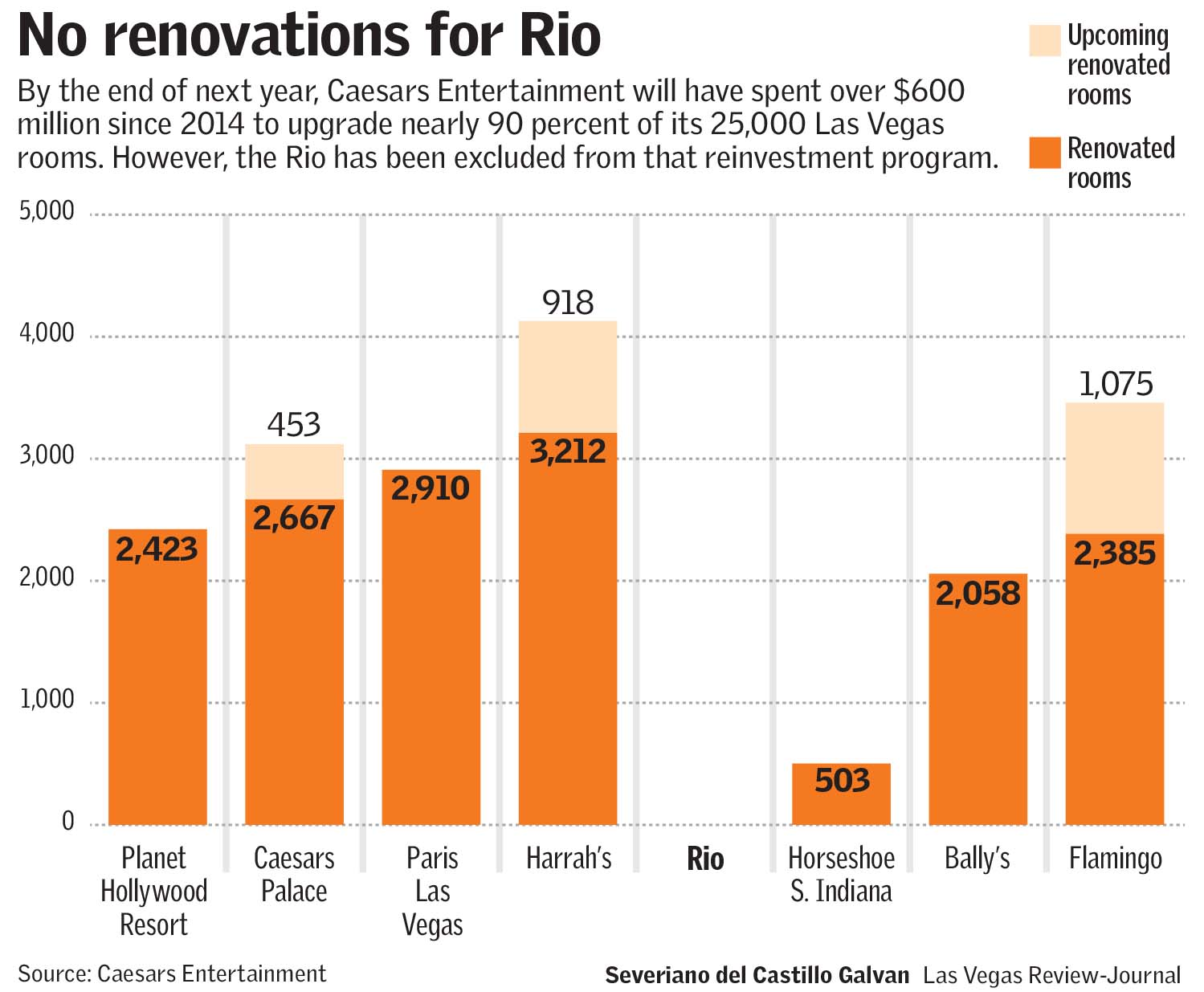 Name:  web_lg_LVRJ-GraphicRIO-RENOVATION-MAY12.jpg